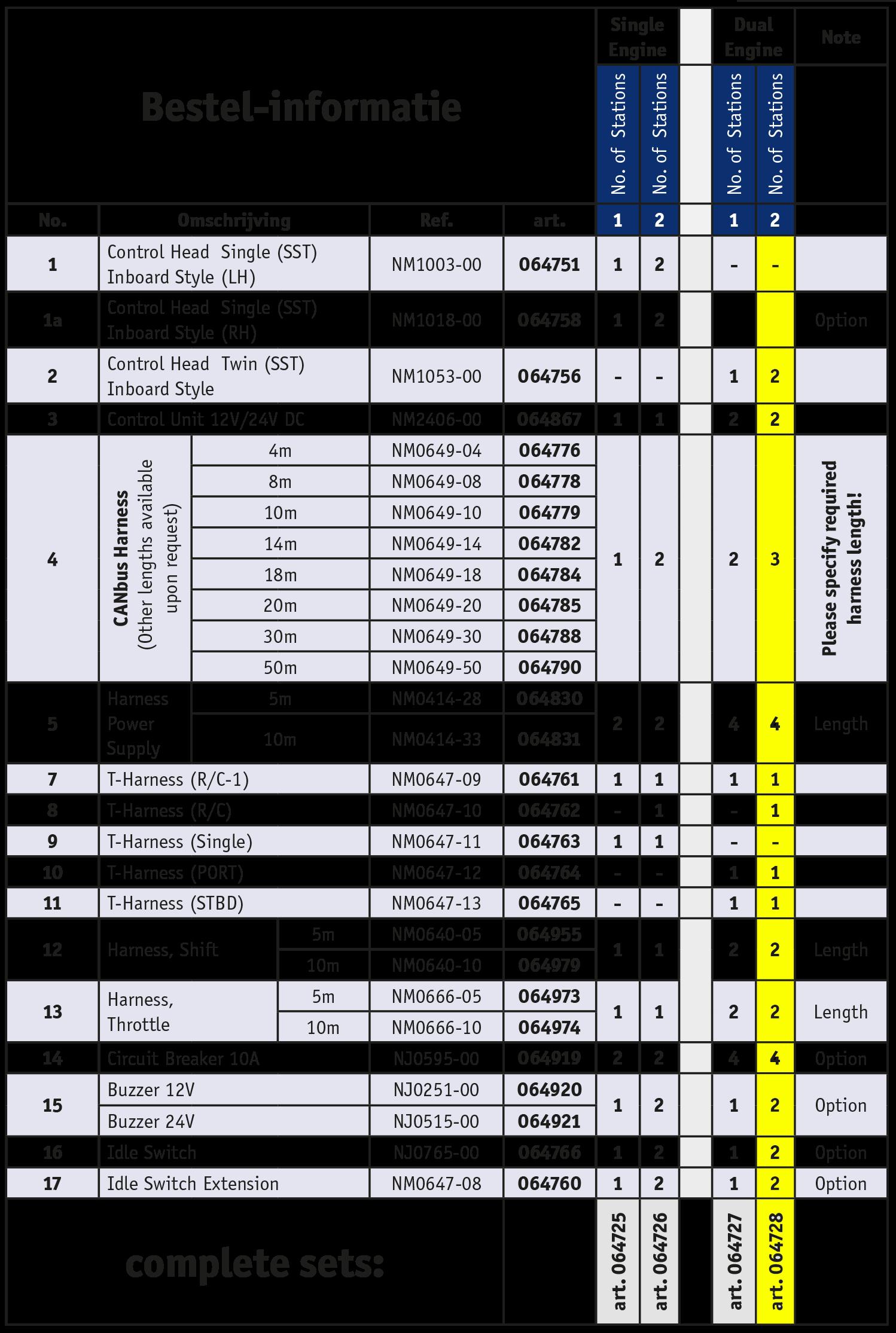 ke-5-canbus-elektronische-motorbedienung-fur-innenborder-2-motoren-2-steuerstande