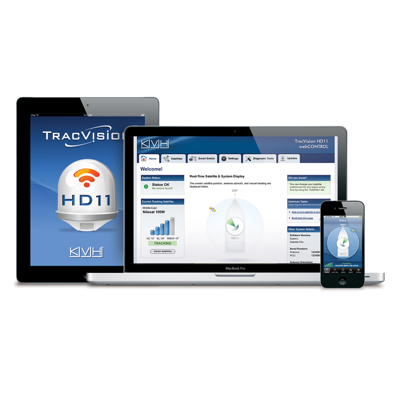 KVH TracVision TV3 Twin Satelliten TV Antenne mit Dual-LNB