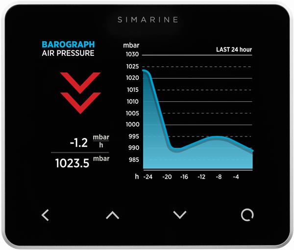 Simarine PICOone Batteriemonitor (versch. Farben)Simarine PICOone Paket Batteriemonitor System
