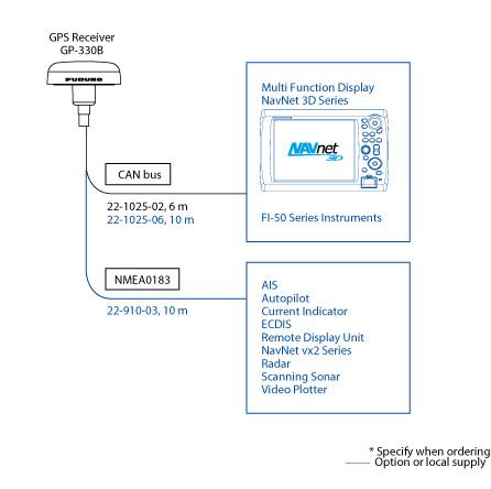 FURUNO GP-330B GPS Antenne Sensor WAAS/EGNOS 0183/2000