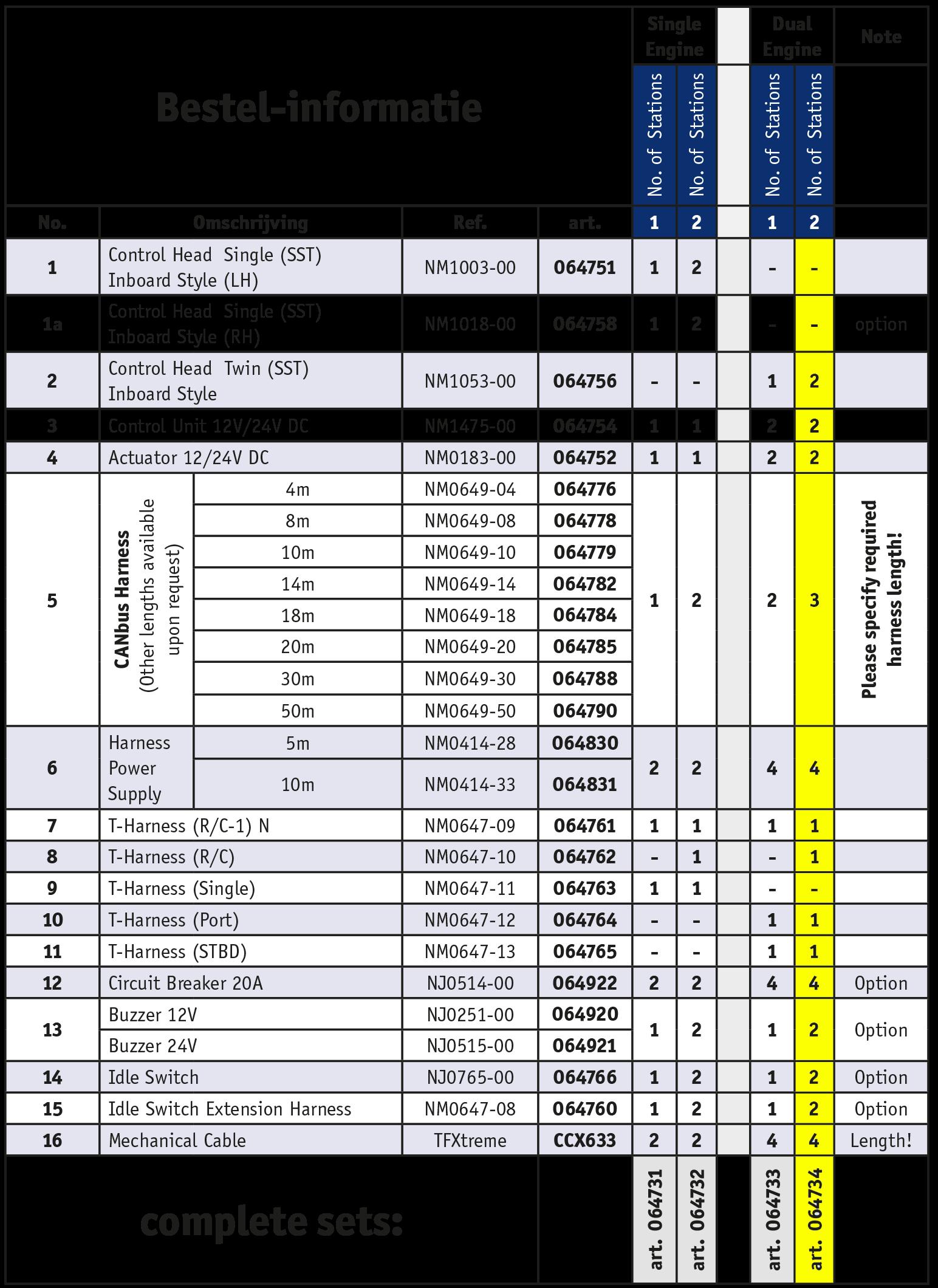 ke-4-canbus-elektronische-motorbedienung-fur-innenborder-2-motoren-2-steuerstande