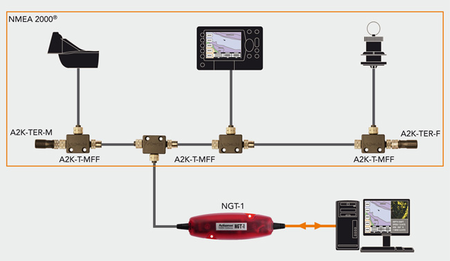 Actisense NGT-1-ISO NMEA2000 auf ISO-Drive