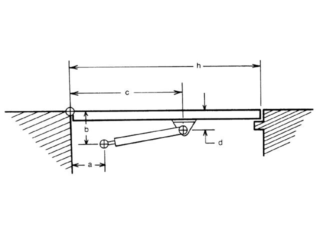 attwood Gasdruckfedern Powerlift Montagezubehör aus Edelstahl für Gasfedern(verschiedene Typen)