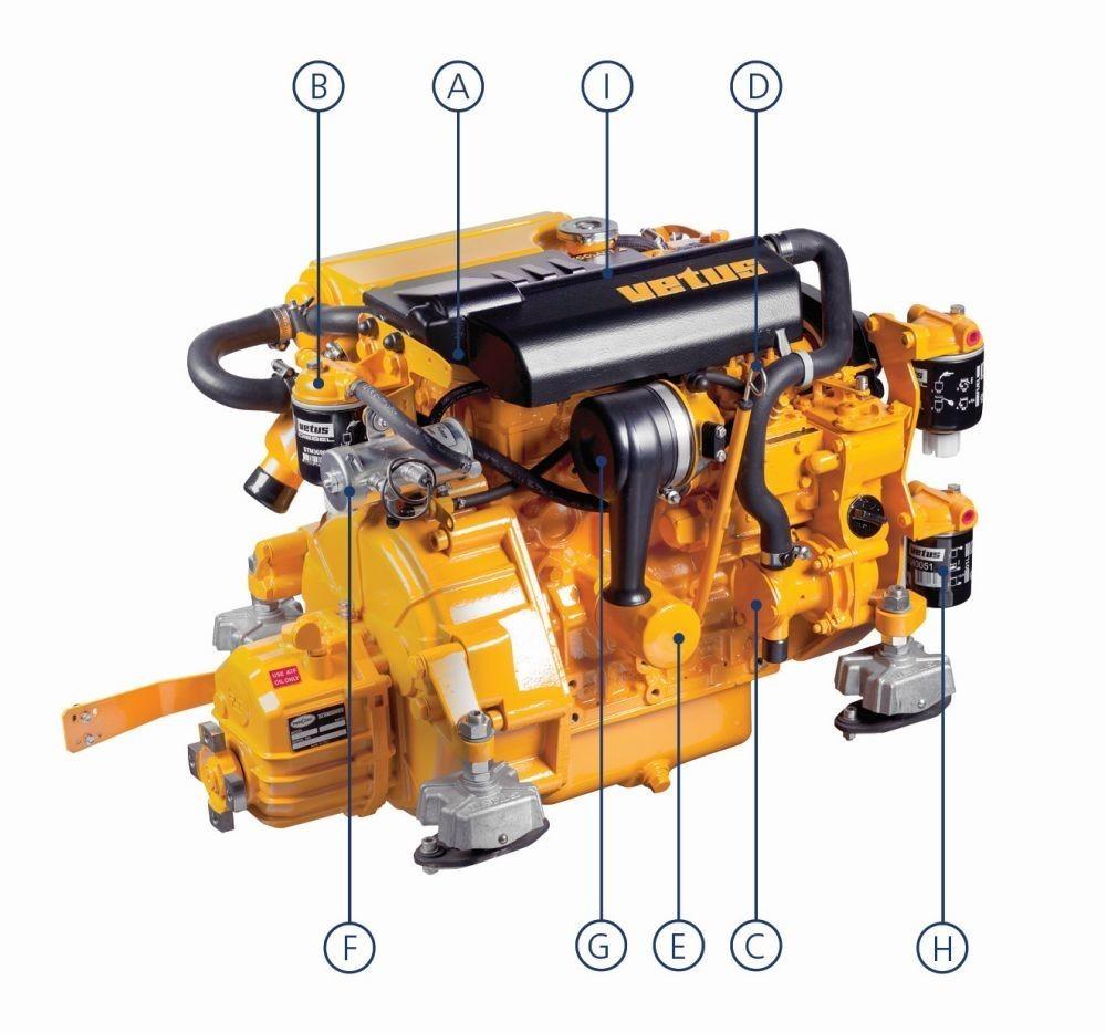 Vetus Marine Dieselmotor Mitsubishi M2.18