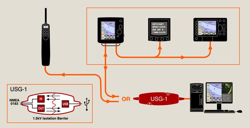 Actisense USG-1 USB auf NMEA0183 Konverter