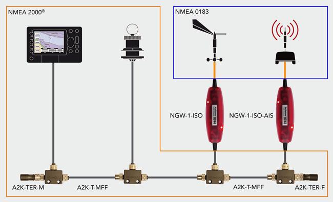 Actisense NGW-1 NMEA0183 Konverter (versch. Ausführungen)