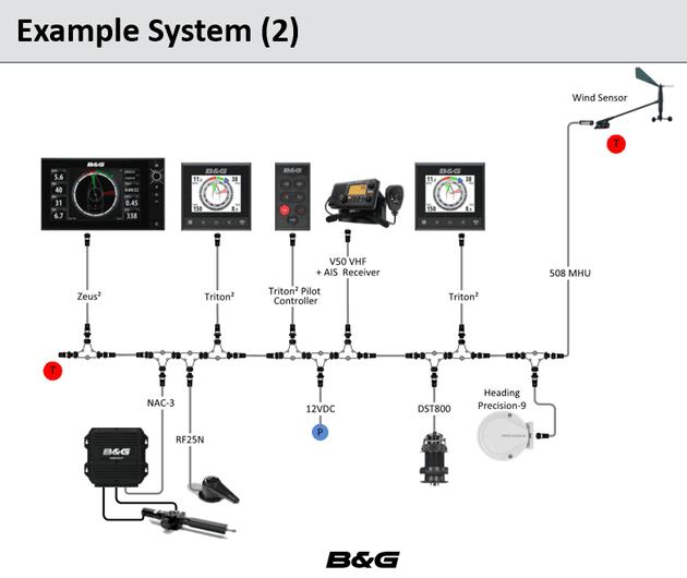 B&G Triton2 Autopilot Controller Bedienteil (ergänzend zu Triton2 MF-Instrument) Netzwerk